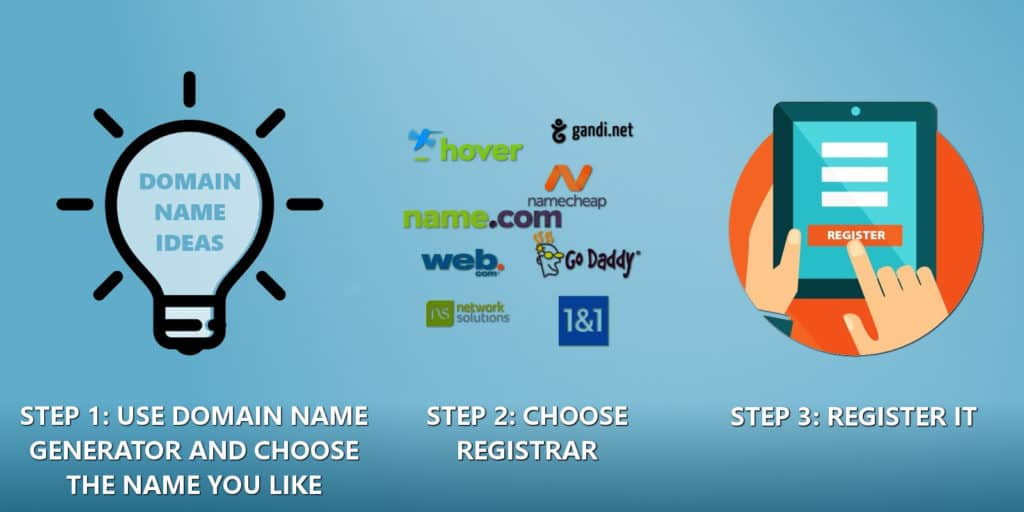 how to register domain name