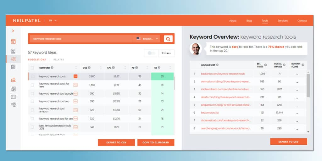 Neil Patel Ubersuggest is a great free keyword research tool