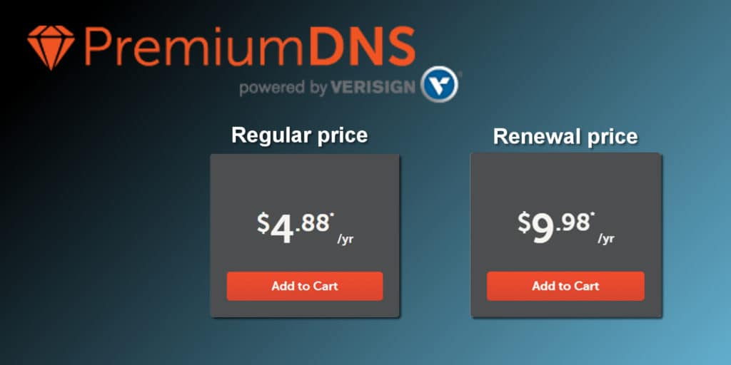 premiumdns by namecheap price comparison regular and renewal